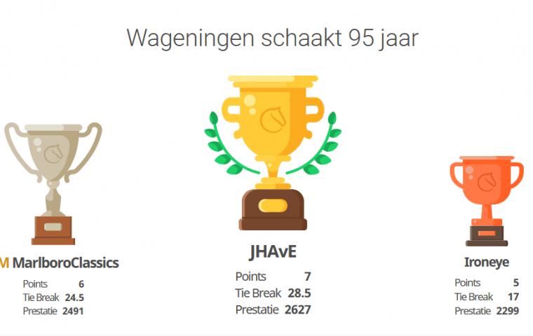 Sander van Eijk wint Jubileumtoernooi