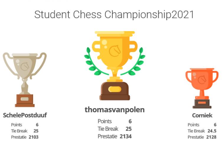 Thomas van Polen wint het Wageningse studenten schaakkampioenschap 2021