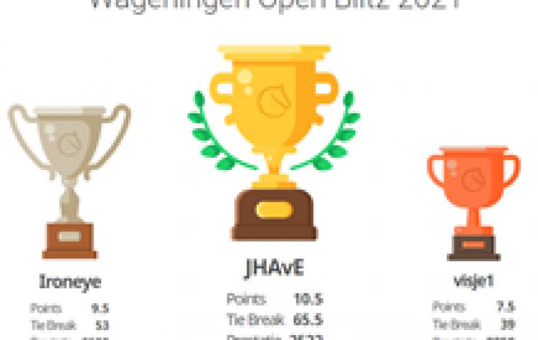 Sander van Eijk ook online de sterkste snelschaker
